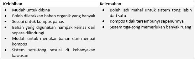 #3 TONG TERBUKA MENJADIKAN KOMPOS PANAS LEBIH MUDAH